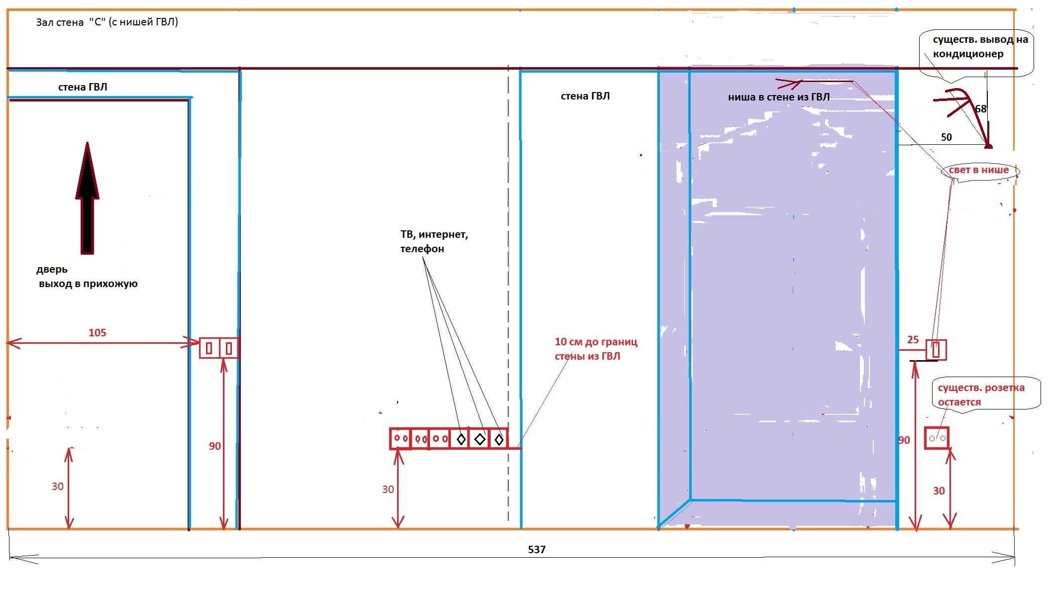 Схема расположения розеток в зале С