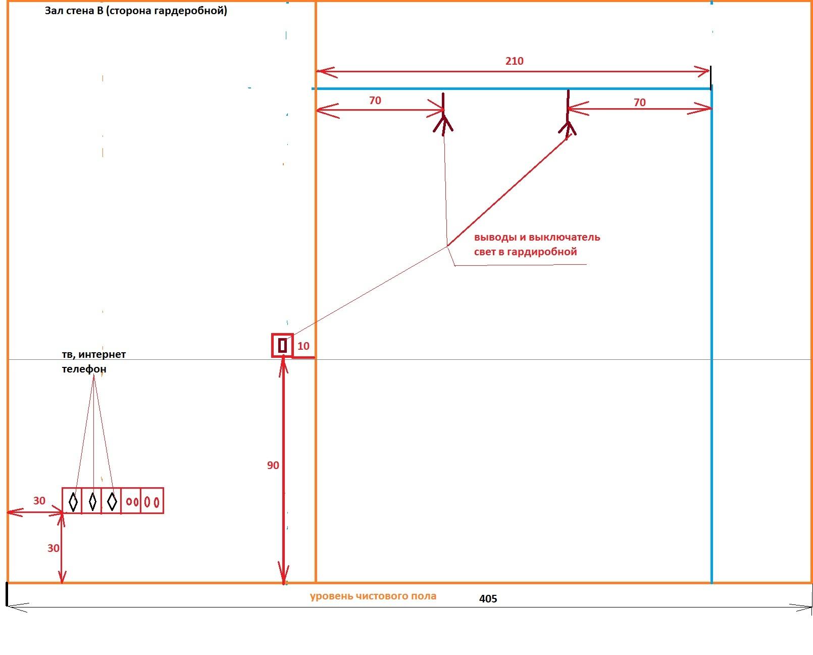 Схема расположения розеток в зале В