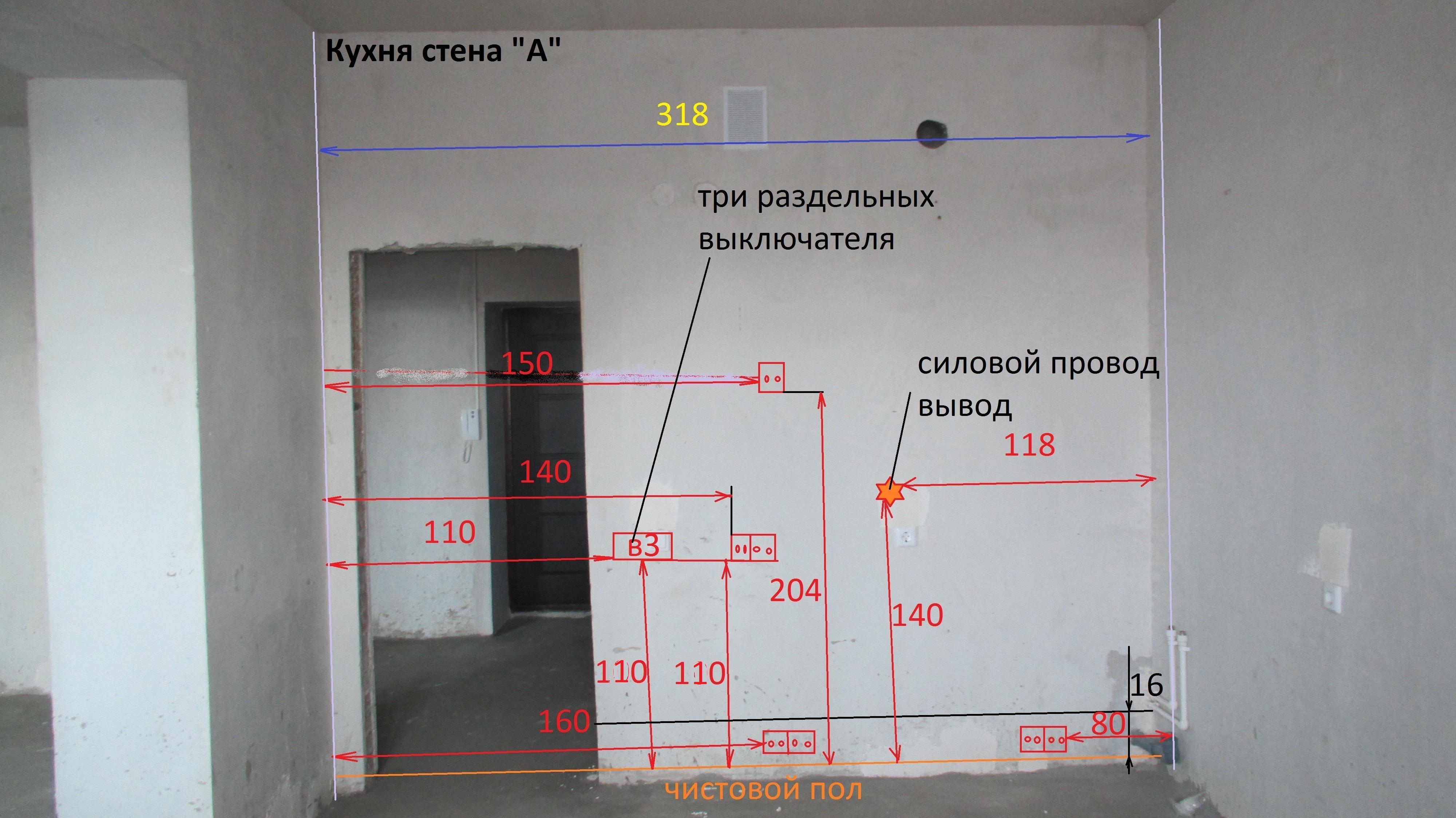 Схема расположения розеток на кухне А