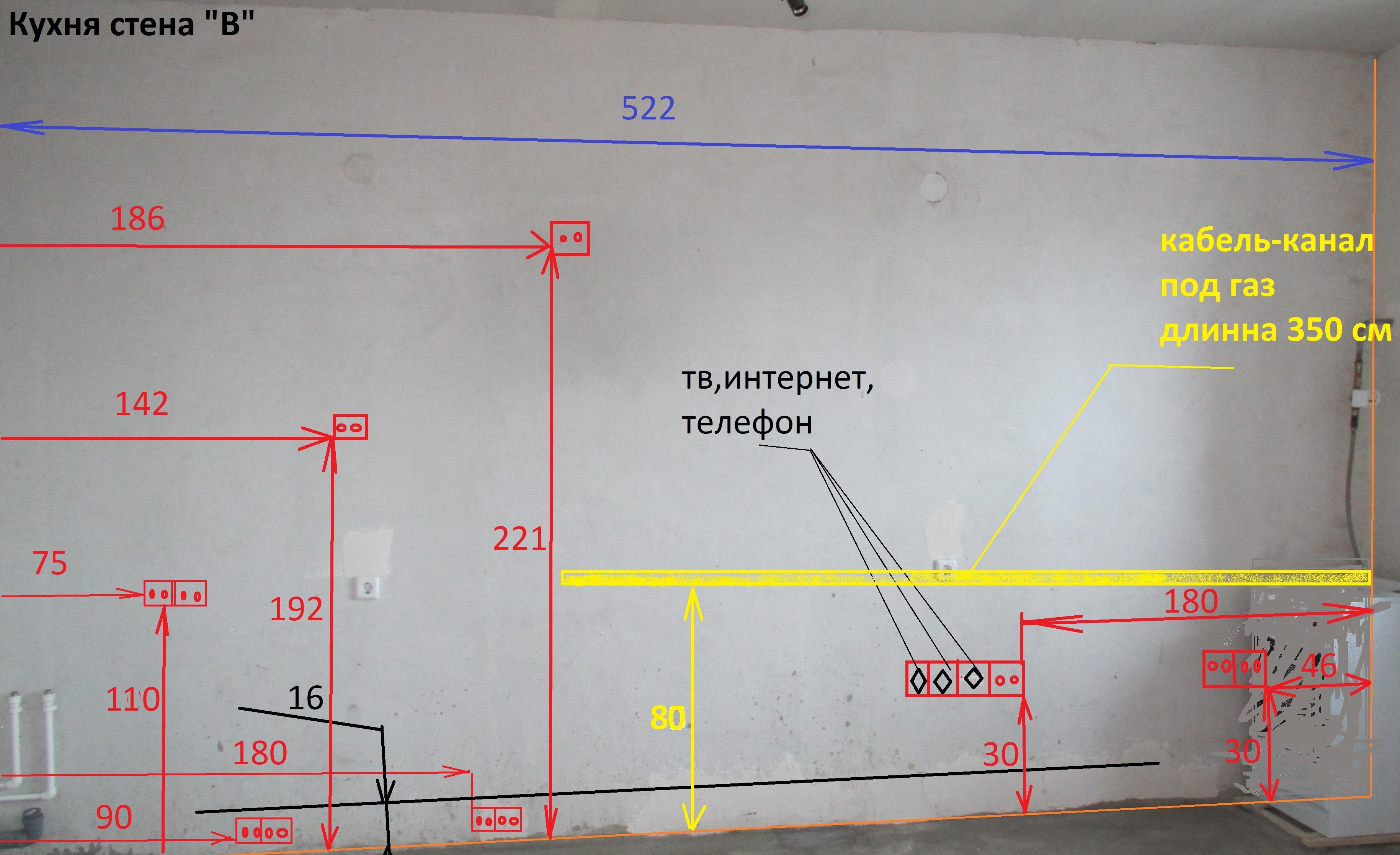 Схема расположения розеток на кухне В
