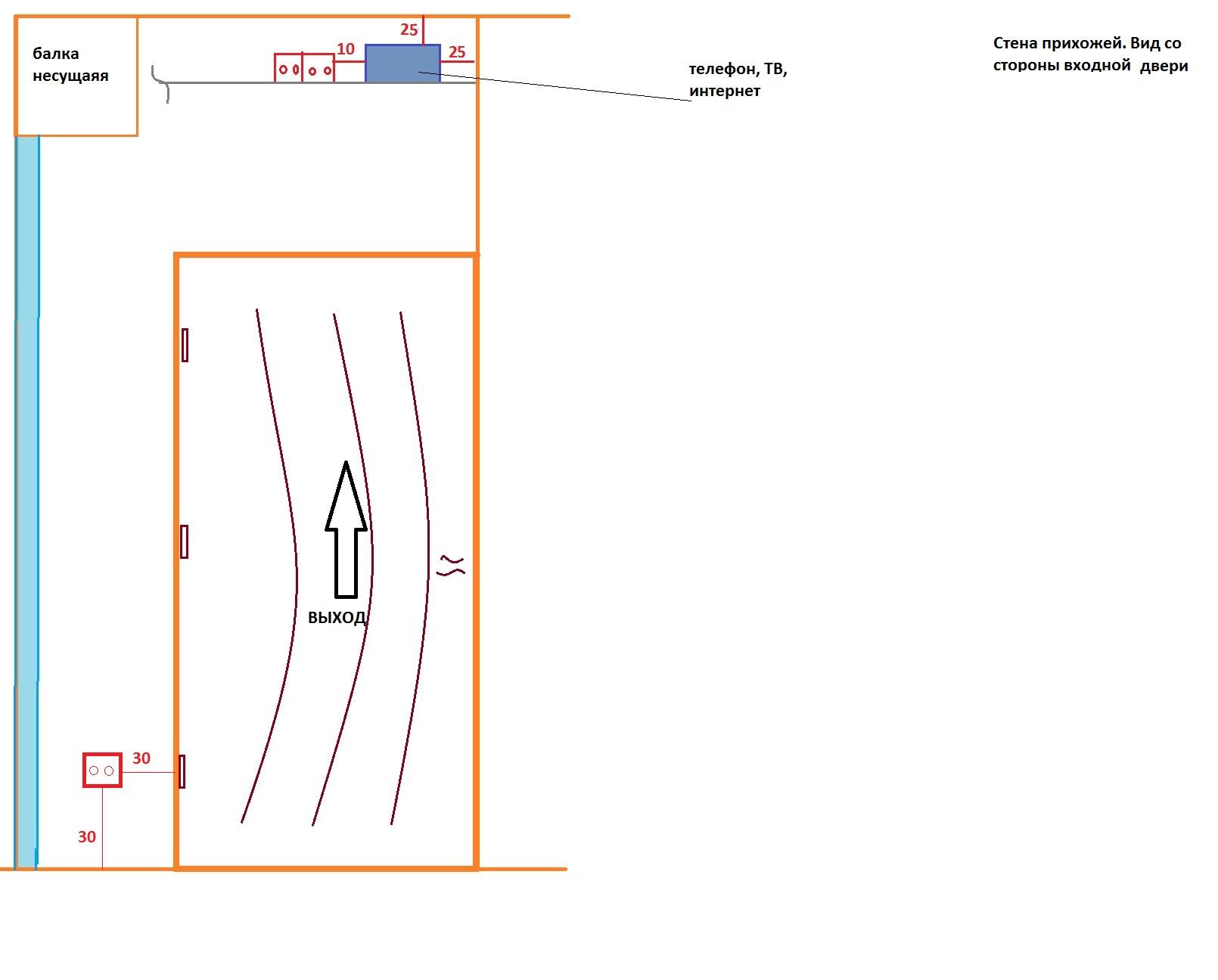 Стена-в-прихожей-вид-сторона-входной-двери