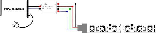 подключение ленты RGB - схема