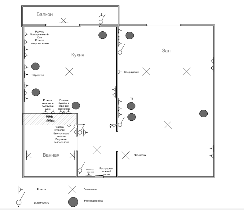 Схема расположения электроточек