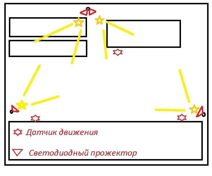 Схема освещения складов.