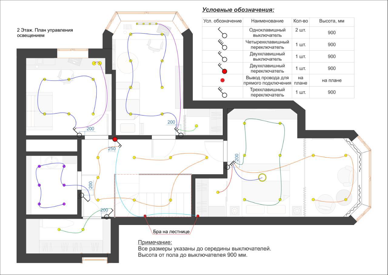 План расположения светильников 3